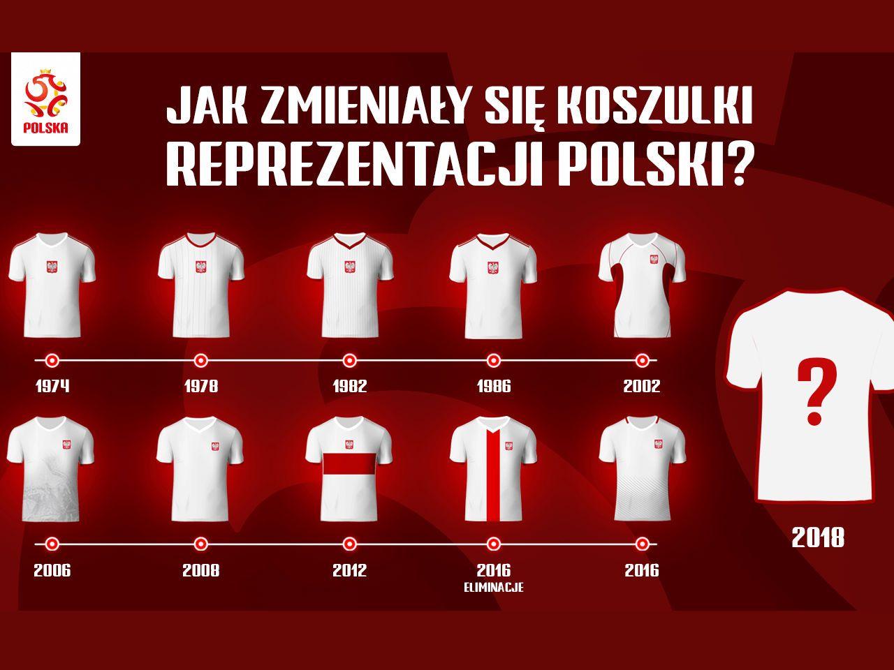 d0db03ae6f78 Koszulki reprezentacji Polski na MŚ 2018. Sprawdź