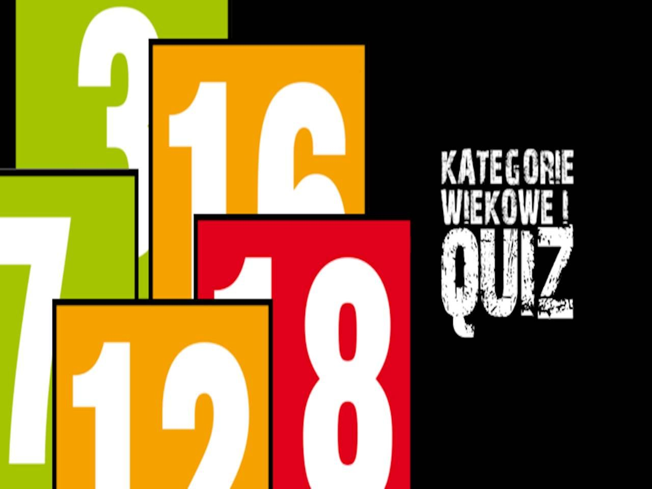Kategorie Quiz