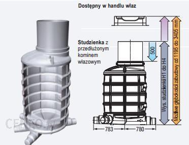 Do nawadniania ogrodu Kessel Studzienka Standard z kominem H3, DN ...