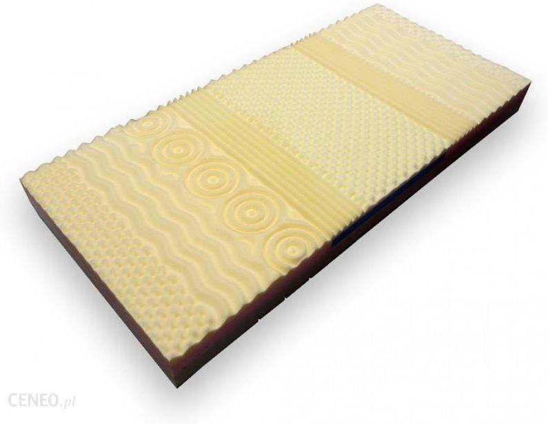 materac keto jest materacem wysokoelastycznym hr a jego budow charakteryzuj trzy warstwy pianek. Black Bedroom Furniture Sets. Home Design Ideas