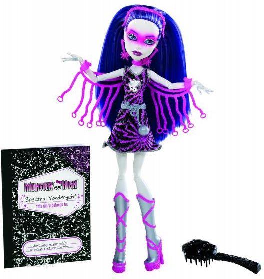 Lalka Mattel Monster High Spectra Vondergeist Y7300 Ceny I Opinie Ceneo Pl