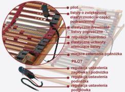 Relaks Stelaż Elektryczny Lignum El2 120x200