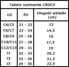 najwyższa jakość buty na tanie niesamowity wybór Crocband II Kids Crocs-33-34 - Ceny i opinie - Ceneo.pl