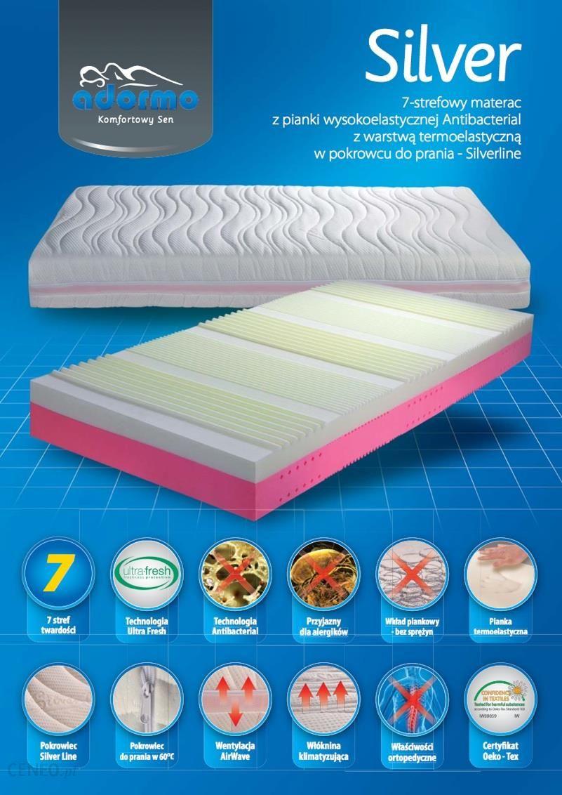 materac jednostronny 7 strefowy wykonany z po czenia pianki termoelastycznej visco osadzaonym. Black Bedroom Furniture Sets. Home Design Ideas