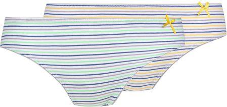 51d9905d92ea1 Tommy Hilfiger Underwear Figi - Ceny i opinie - Ceneo.pl