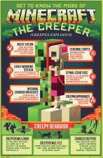 Plakaty Z Gier Ceny I Opinie Najlepsze Oferty Na Ceneopl