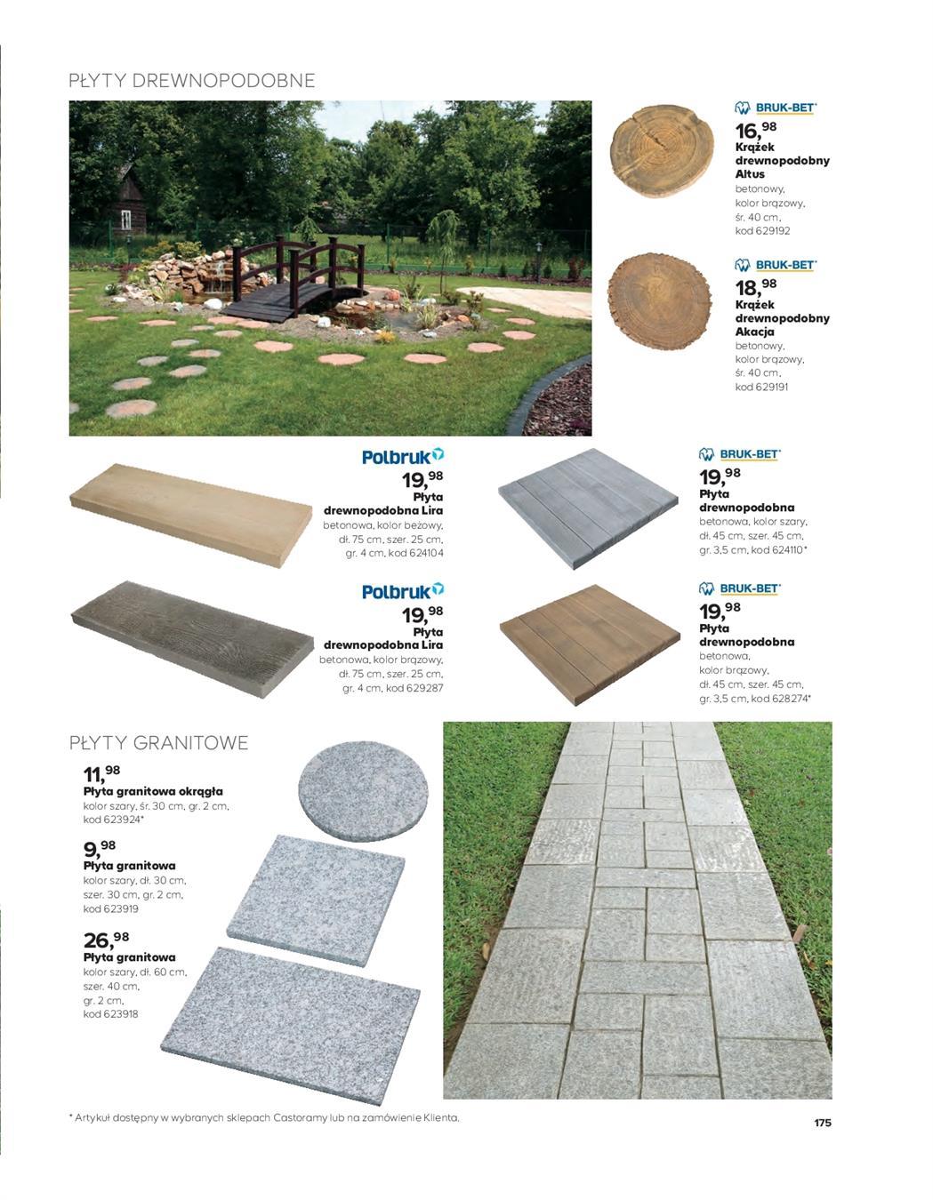 Gazetka Promocyjna Castoramapl Castorama Katalog